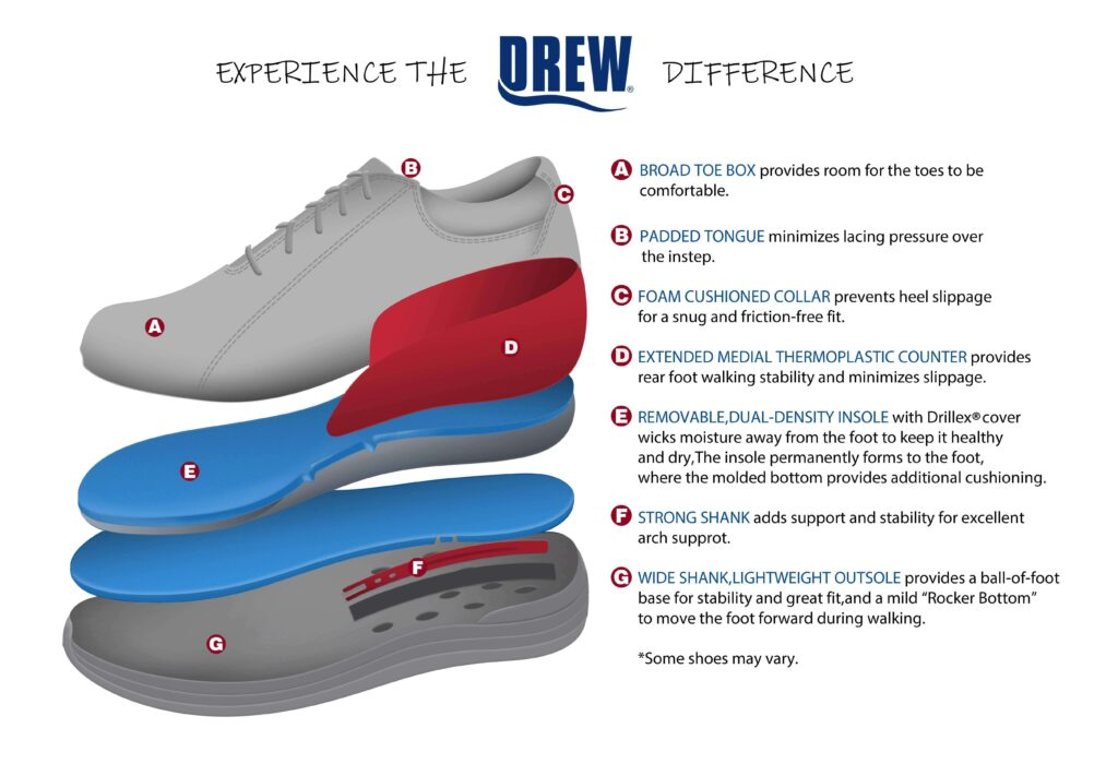 orthotic insoles in san antonio, Products